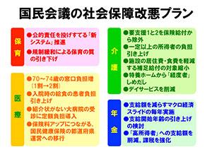 国民会議報告書問題(2013.jpg